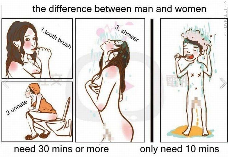 Ватермарк. Разница между мужчиной и женщиной ш 4УШ Уч Л )нужно 30 минут ил